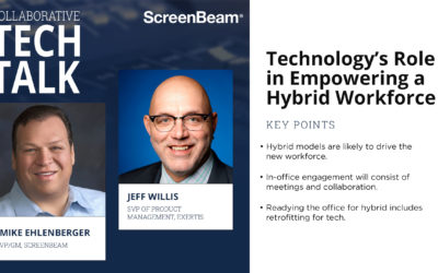Collaborative Tech Talk: Technology's Role in Empowering a Hybrid Workforce