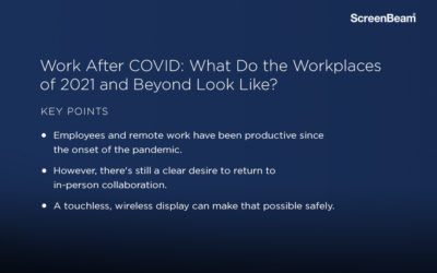 Work After COVID: What Do the Workplaces of 2021 and Beyond Look Like?